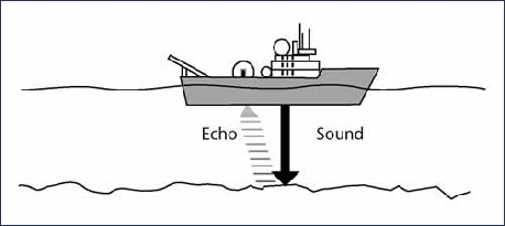 Single Beam Echosounder Samples